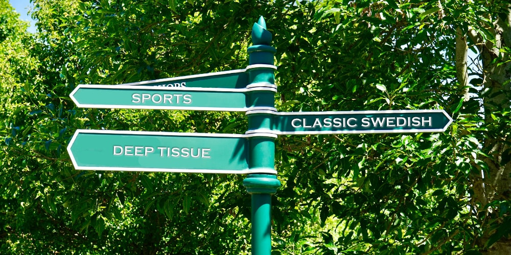 Massage crossroads sign showing directions for classic Swedish, deep tissue and sports massage